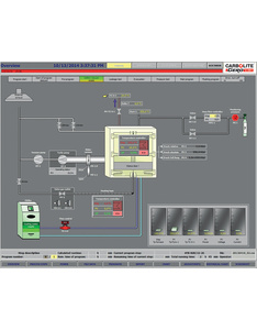 HMI and PLC Control Systems